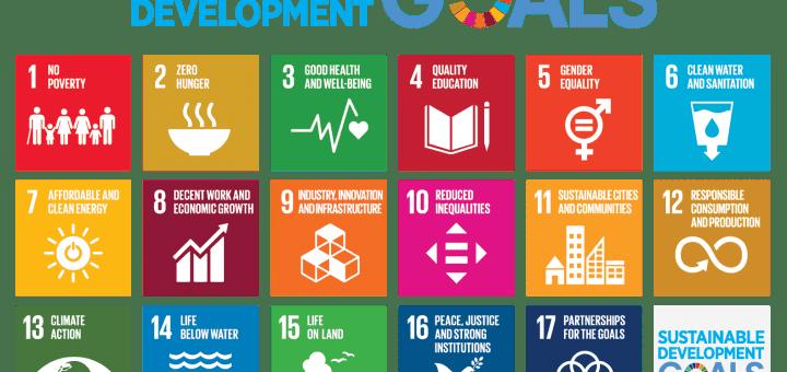 Image: Sustainable Development Goals poster