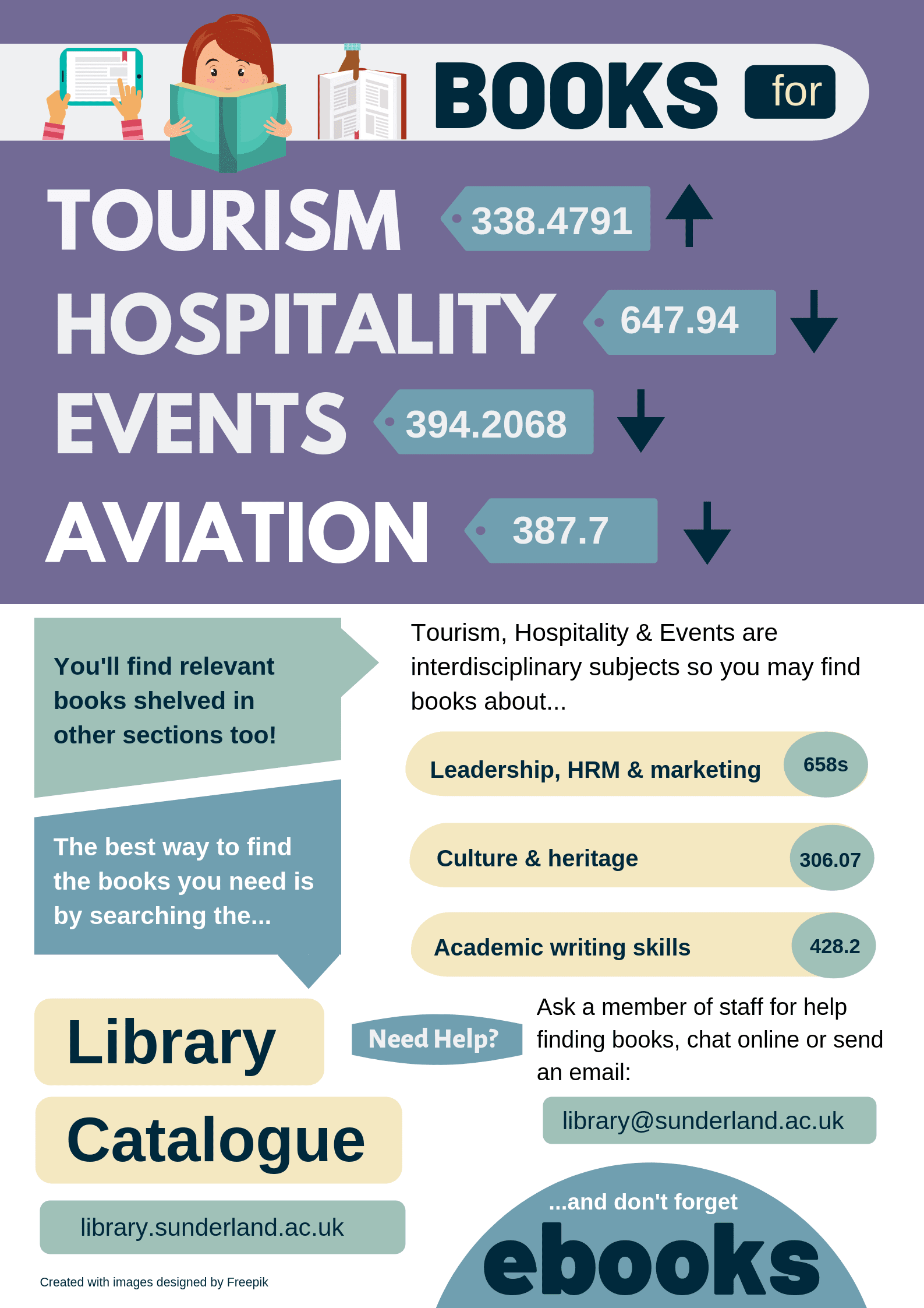 Poster outlining the shelf marks of Tourism, hospitality, events & aviation