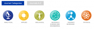 Image of ACS subjects